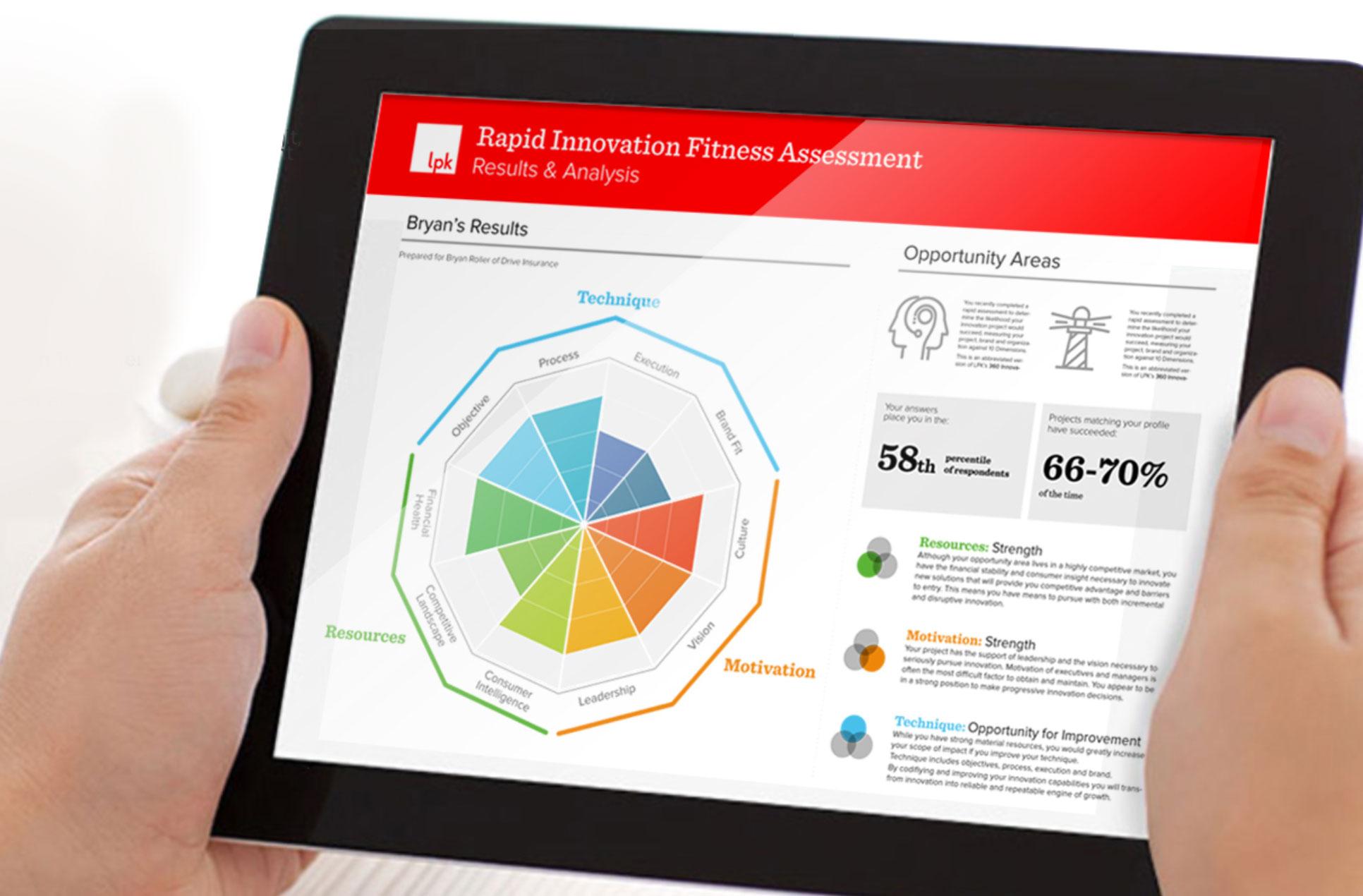 innovation success survey, insights, innovation