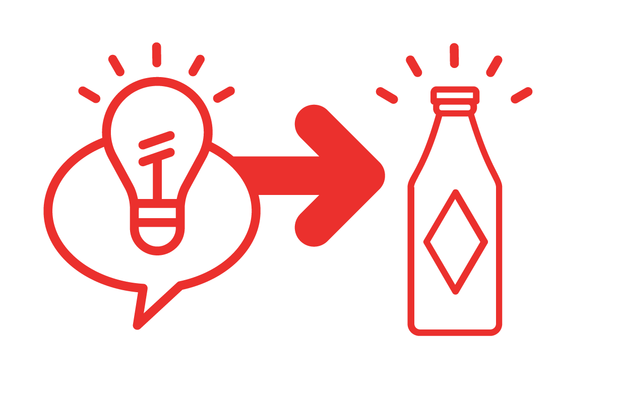 idea bulb to packaging, proto-selling, in-store